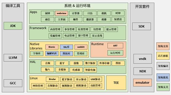 https://occ-oss-prod.oss-cn-hangzhou.aliyuncs.com/userFiles/3747627435962363904/postdetail/1620798962466/bde5bead7f671cb3ac0bfe73b5af1491.png