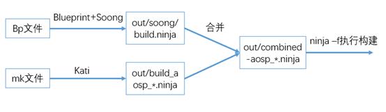 https://occ-oss-prod.oss-cn-hangzhou.aliyuncs.com/userFiles/3747627435962363904/postdetail/1620798998491/d094be608b45b94ad3d324c9bda29527.png
