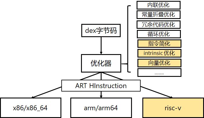 https://occ-oss-prod.oss-cn-hangzhou.aliyuncs.com/userFiles/3747627435962363904/postdetail/1620799089248/44162085c1f552e18b77b25ad6c73494.png