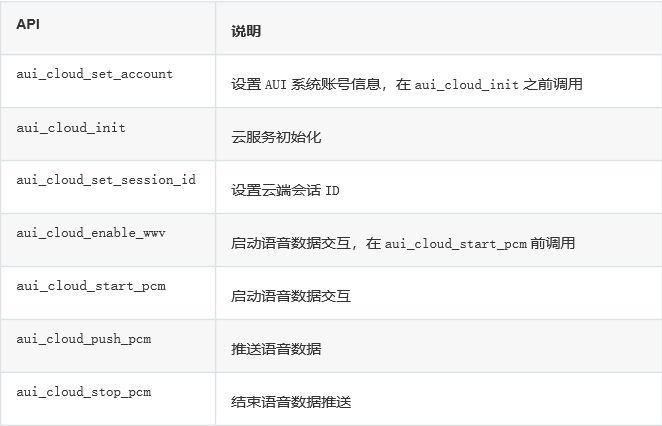 https://occ-oss-prod.oss-cn-hangzhou.aliyuncs.com/userFiles/3769057297817612288/postdetail/1-1.png