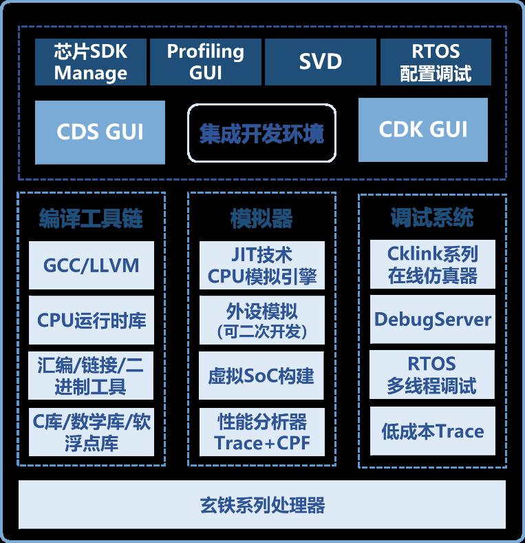 https://occ-oss-prod.oss-cn-hangzhou.aliyuncs.com/userFiles/3900249303461076992/postdetail/1624952285651/cca26c2f825d911171ef240f5e883f77.png